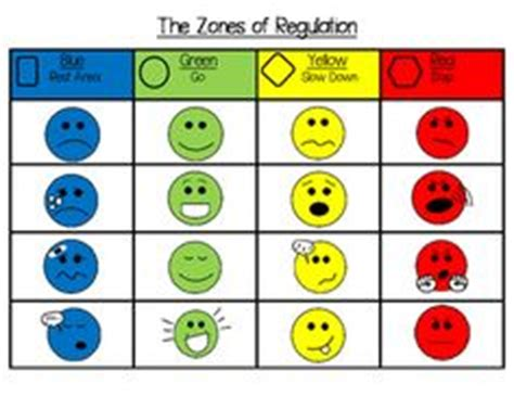 zones of regulation printable poster inside out break cards students management and behavior