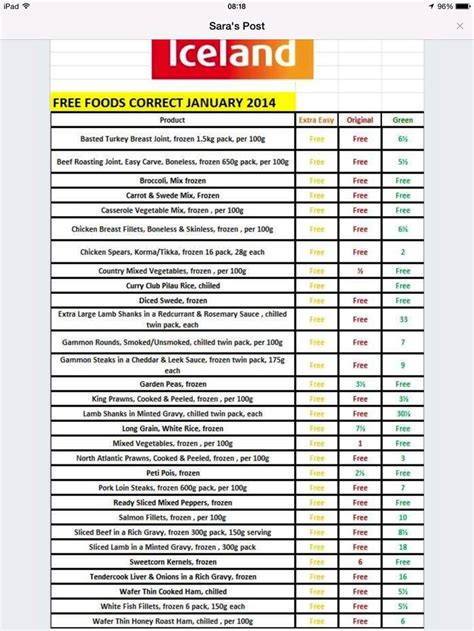 printable slimming world recipes slimming world iceland syn free food list on extra easy