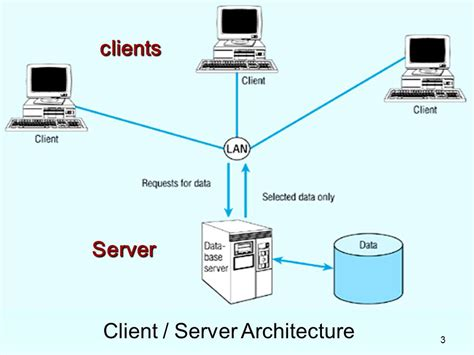 server architecture diagram server architecture diagram 28 images architecture