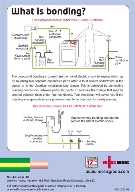 how to wire a shower consumer unit diagram wiring diagram