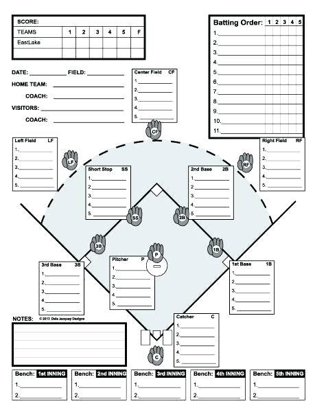Baseball Lineup Card Template Word by Lineup Sheets Template Azserver Info