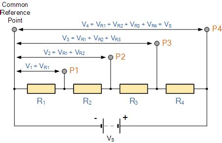 series resistors and voltage division potential difference and resistor voltage division