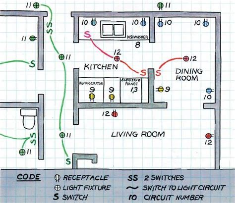 electrical symbols floor plan home electrical circuit map 171 nyrage
