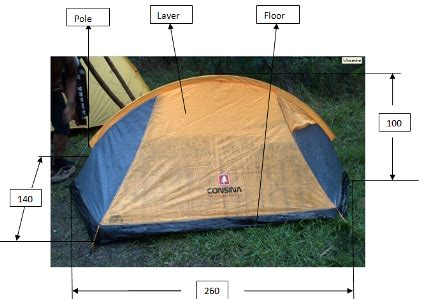 Tenda Magnum 6 Consina review tenda consina superlight 2 deni gumilar