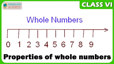 printable class number line whole numbers lesupercoin printables worksheets