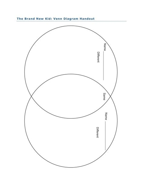 venn diagram lesson plan venn diagram lesson plan 1st grade lesson plans venn