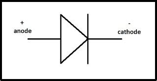 signal diode schematic symbol free articles diode