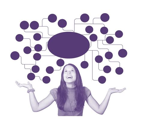 test enneatipo enneagramma enneagramma test dell enneatipo