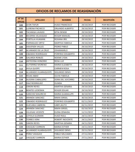 lista de los oficios lista de oficios oficios y ocupaciones en ingles franc