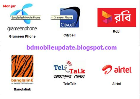 mobile phone operators opinions on mobile phone operator