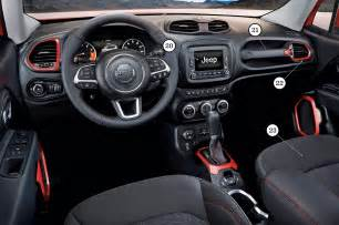 Jeep Renegade 2015 Interior 301 Moved Permanently