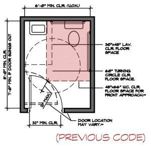 bathroom dimensions minimum minimum size for handicapped bathroom 300x291 handicap