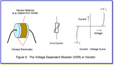 define dependent resistor define voltage dependent resistor 28 images 20pcs lot 7d271k varistor resistor diameter 7mm