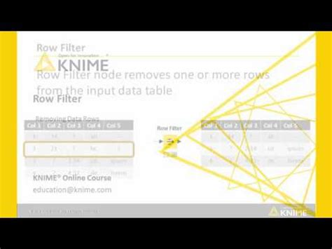 pattern matching knime etl with knime what is row filtering youtube