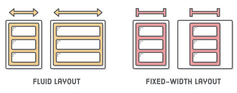html layout fixed responsive design tutorial html css is hard