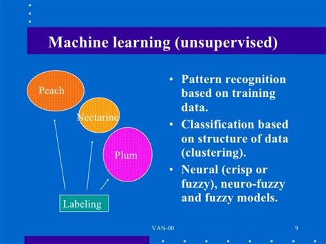 pattern classification neuro fuzzy methods and their comparison nis1