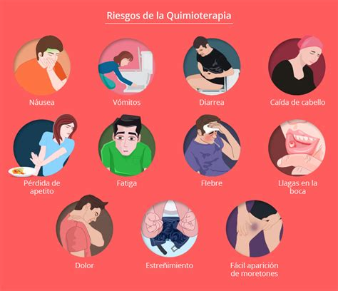 Detox Despues De Quimotherapy by Jugo Despu 233 S De La Quimioterapia