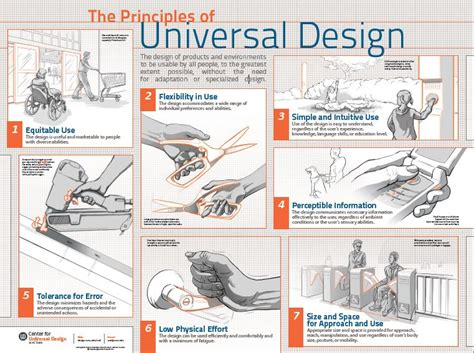 universal design font size inclusive universal design accessibility training