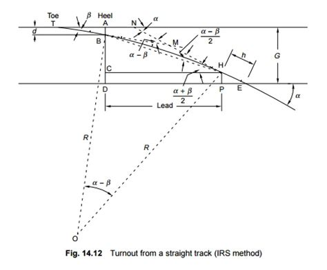 toe layout meaning railway engineering turnouts study material lecturing