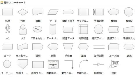 seating plan symbols 48 best images about 記号 シンボル 図形 設計素材 on pinterest