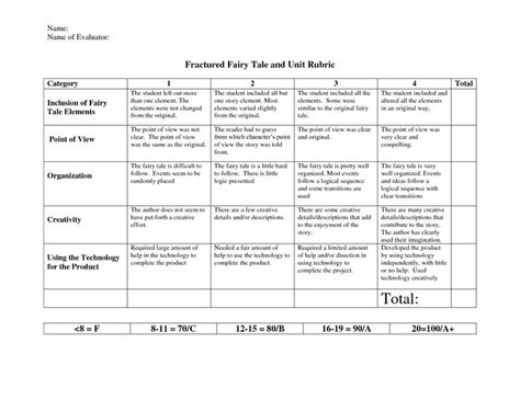 fractured tale worksheet 136 best images about writing ideas on discover more best ideas about writing