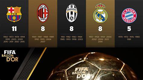 Topi Truker Club Bola Barcelona fc barcelona players with eleven ballon d or awards fc
