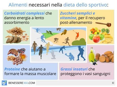 alimentazione educazione fisica educazione fisica per tutti alimentazione sport e salute