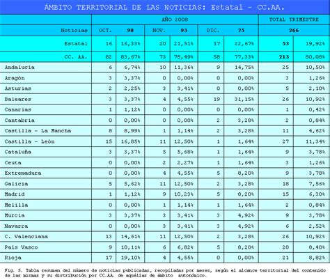 tabla de c 243 digos ascii tabla de codigos de incapacidades tabla de codigos de
