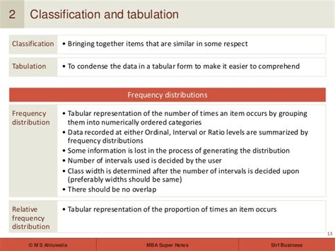 Distribution Management Notes For Mba by Mba Notes Statistics Data