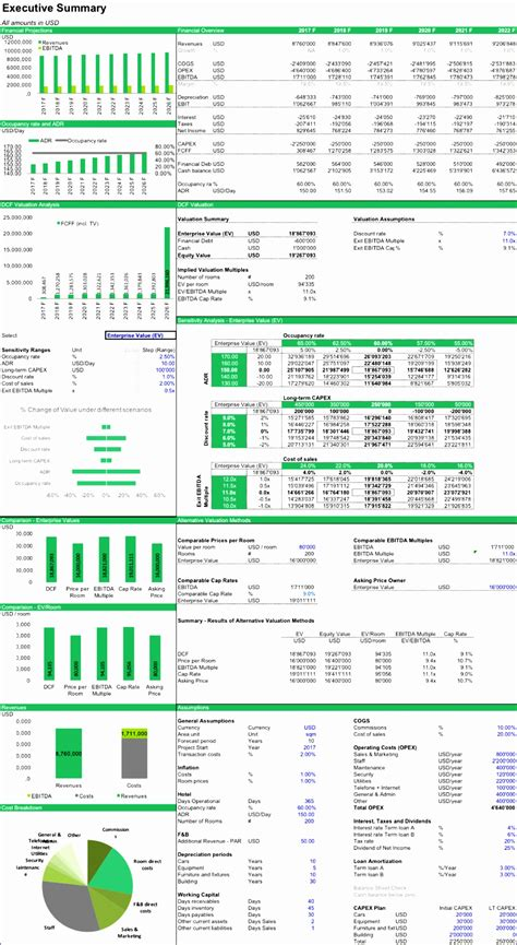 10 Financial Ratio Analysis Excel Template Exceltemplates Exceltemplates Financial Statement Analysis Excel Template