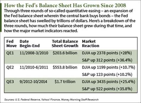 federal bank meeting today fomc meeting today a tale of two qes nasdaq
