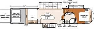 fifth wheel hauler floor plans 2014 keystone raptor fifth wheel the california raptor