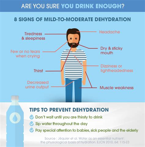 hydration you are what you drink are you sure you drink enough
