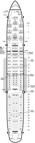 American Airlines Floor Plan American Airlines Boeing 777 Seating Map Aircraft Chart