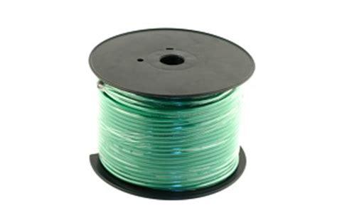 Type De Gaine électrique 2247 by Cable Electrique Guide D Achat