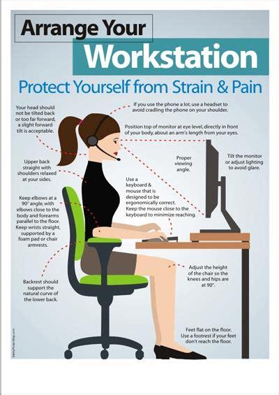Ergonomic Evaluation Letter ergonomics in workplace safety poster shop