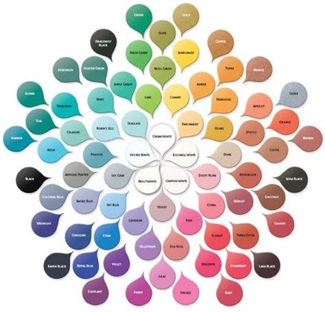 color wheel combinations color wheel color combinations cutting edge stencils