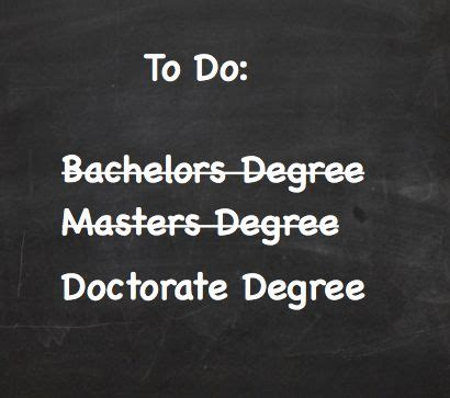Best Doctoral Programs In Education - best 25 phd graduation ideas on graduation