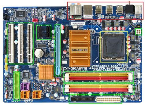 Ram Pada Cpu komponen komponen pada cpu beserta gambar dan fungsinya