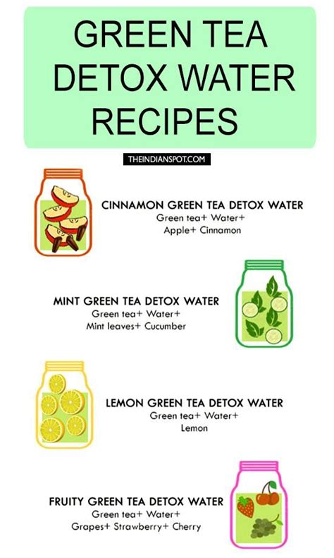 Organic Detox Tea Weight Loss by Green Tea Detox Water Recipes For Cleansing And Weight