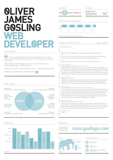 ui designer cover letter sle cover letter interaction design 28 images interaction