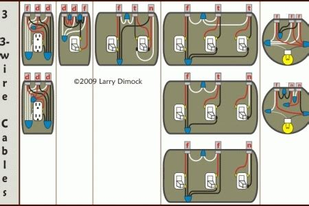 residential electrical wiring diagrams pdf house wiring