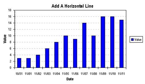 Free Certificate Templates Madinbelgrade blank bar graph template ebook database