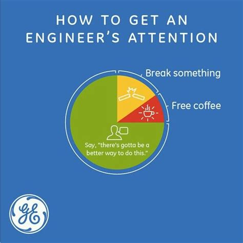Electrical Engineer Meme - how to get an engineers attention engineer science humor