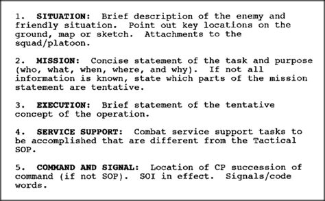 usmc warning order template warning order template pdf pictures to pin on