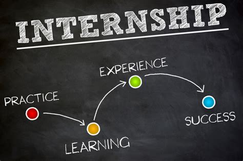 International Internship Programs For Mba Students by Internship Program East Brunswick Nj