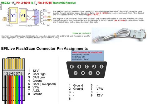 rj12 pinout diagram wires 28 images lan cable wiring