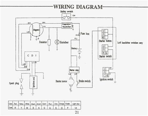 polaris 90cc atv wiring diagram new wiring diagram 2018