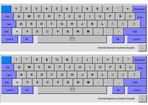keyboard layout generator tool die internationalen tastaturbelegungen