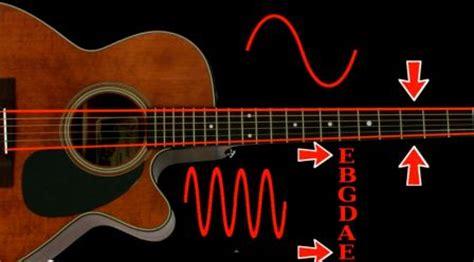 belajar gitar akustik semua tentang kita chord tab kunci melody guitar kunci melody guitar belajar
